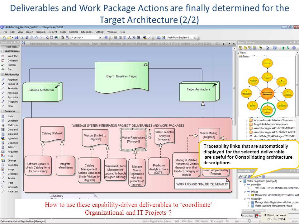 Deliverables and Work Package Actions are finally determined for the Target Architecture (2/2) How to use these capability-driven deliverables to coor