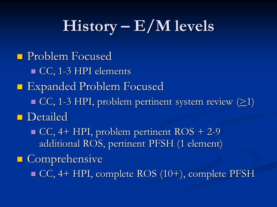 History – E/M levels Problem Focused Problem Focused CC, 1-3 HPI elements CC, 1-3 HPI elements Expanded Problem Focused Expanded Problem Focused CC, 1