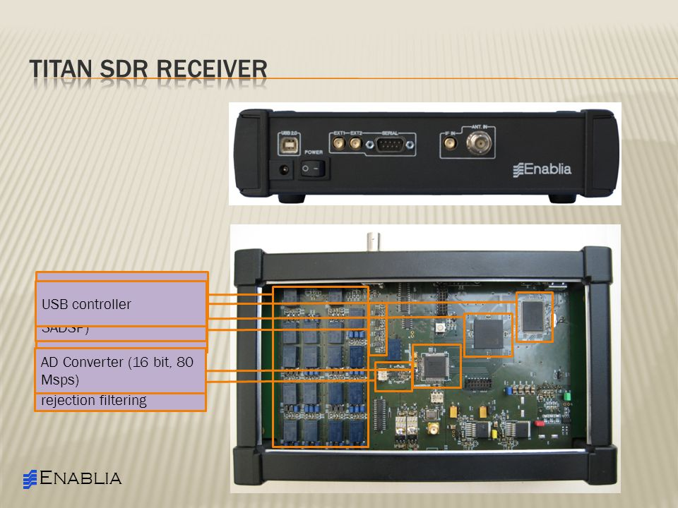 16 Preselectors Unbal/Balanced, amplification and noise rejection filtering Anti-aliasing lowpass AD Converter (16 bit, 80 Msps) FPGA (Xilinx Spartan