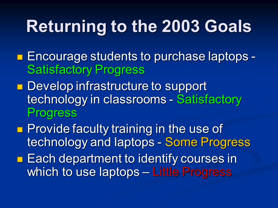 Returning to the 2003 Goals Encourage students to purchase laptops - Satisfactory Progress Encourage students to purchase laptops - Satisfactory Progress Develop infrastructure to support technology in classrooms - Satisfactory Progress Develop infrastructure to support technology in classrooms - Satisfactory Progress Provide faculty training in the use of technology and laptops - Some Progress Provide faculty training in the use of technology and laptops - Some Progress Each department to identify courses in which to use laptops – Little Progress Each department to identify courses in which to use laptops – Little Progress