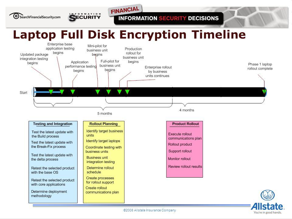 ©2008 Allstate Insurance Company Laptop Full Disk Encryption Timeline