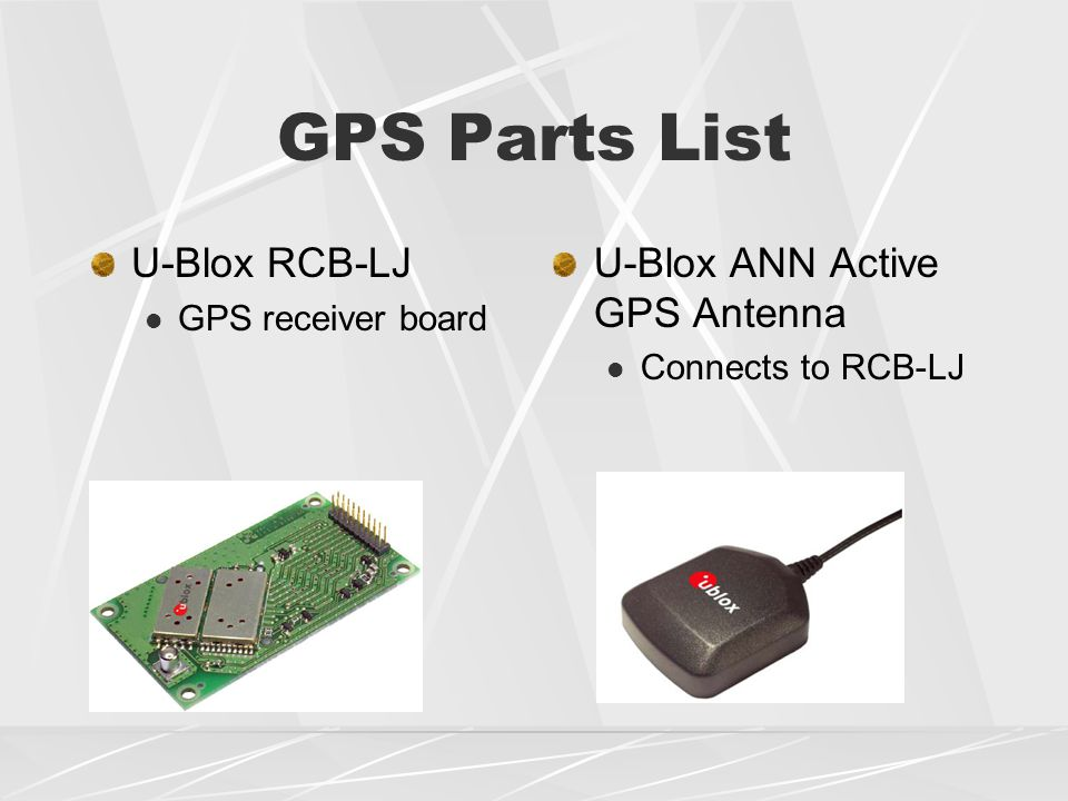 GPS Parts List U-Blox RCB-LJ GPS receiver board U-Blox ANN Active GPS Antenna Connects to RCB-LJ