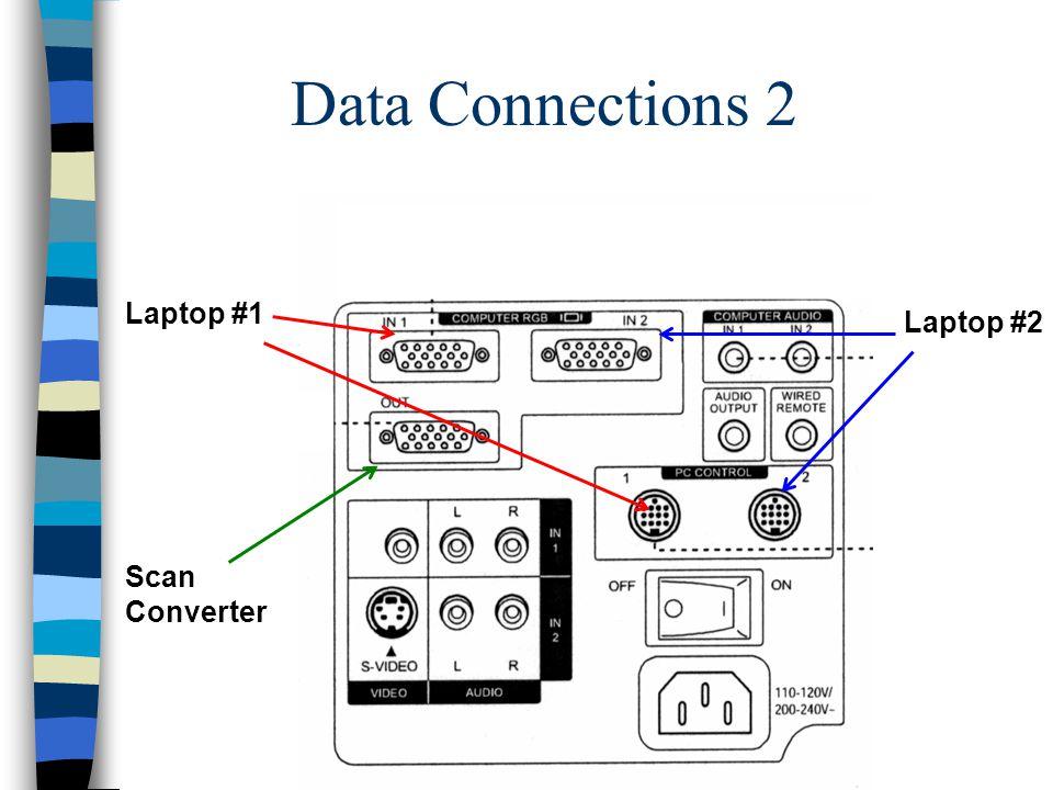 Data Connections 2 Laptop #1 Laptop #2 Scan Converter