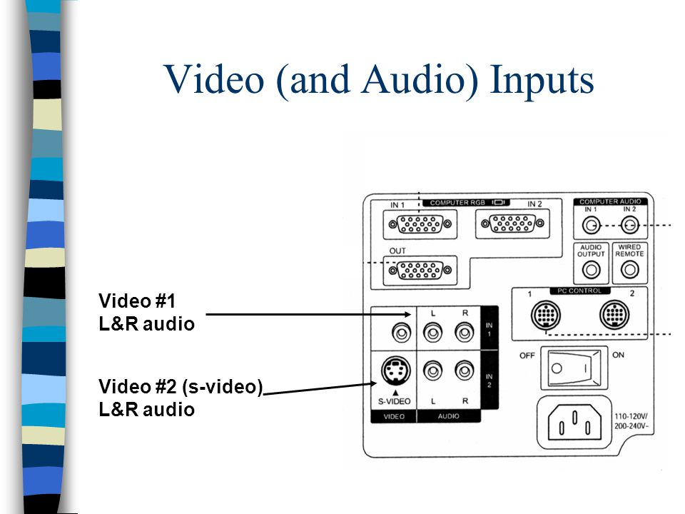 Video (and Audio) Inputs Video #1 L&R audio Video #2 (s-video) L&R audio