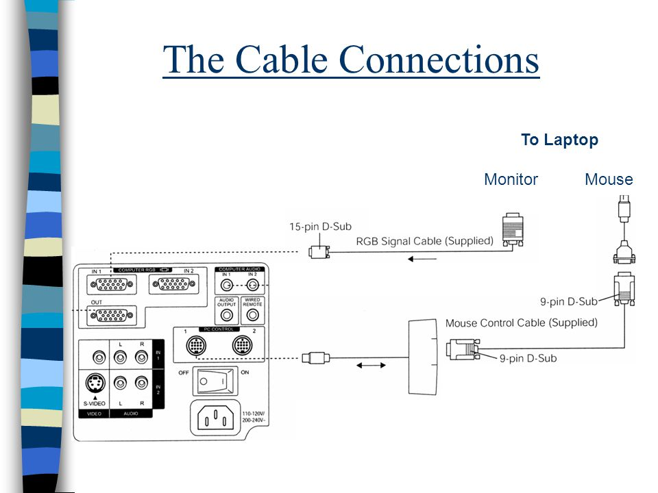 The Cable Connections To Laptop Monitor Mouse