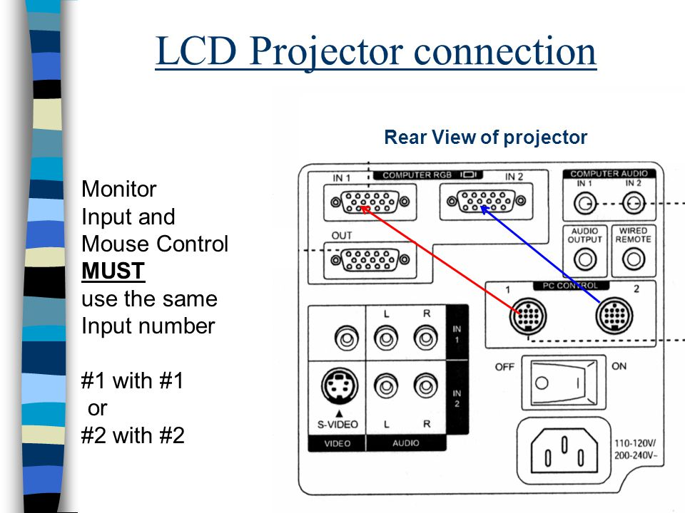 LCD Projector connection Monitor Input and Mouse Control MUST use the same Input number #1 with #1 or #2 with #2 Rear View of projector