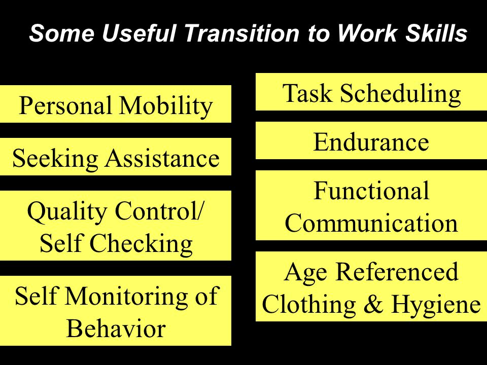 Some Useful Transition to Work Skills Functional Communication Endurance Seeking Assistance Quality Control/ Self Checking Personal Mobility Self Monitoring of Behavior Task Scheduling Age Referenced Clothing & Hygiene