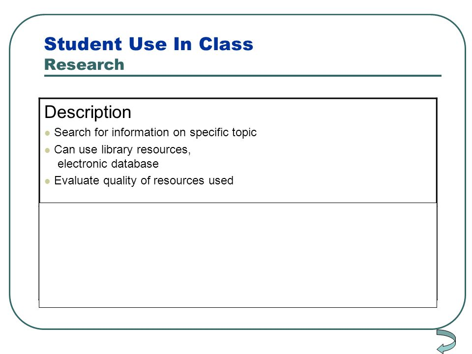 Student Use In Class Research Description Search for information on specific topic Can use library resources, electronic database Evaluate quality of
