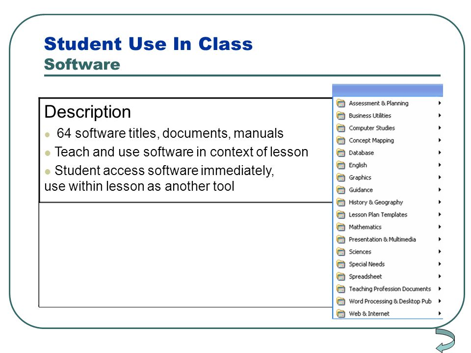 Student Use In Class Software Description 64 software titles, documents, manuals Teach and use software in context of lesson Student access software i