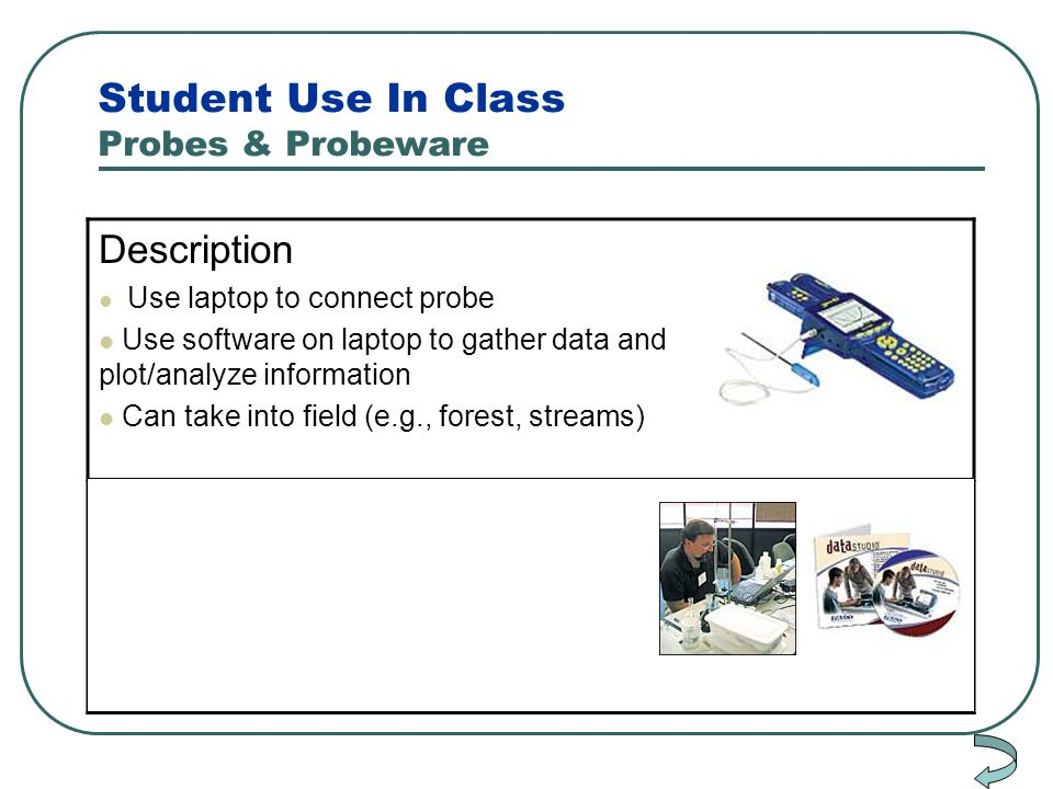 Student Use In Class Probes & Probeware Description Use laptop to connect probe Use software on laptop to gather data and plot/analyze information Can