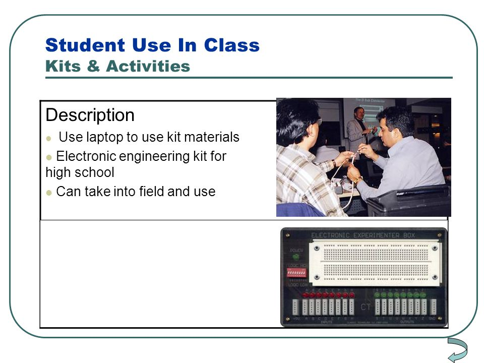 Student Use In Class Kits & Activities Description Use laptop to use kit materials Electronic engineering kit for high school Can take into field and