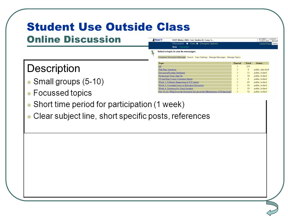 Student Use Outside Class Online Discussion Description Small groups (5-10) Focussed topics Short time period for participation (1 week) Clear subject