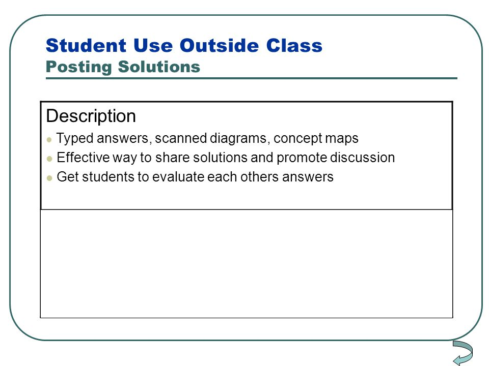 Student Use Outside Class Posting Solutions Description Typed answers, scanned diagrams, concept maps Effective way to share solutions and promote dis