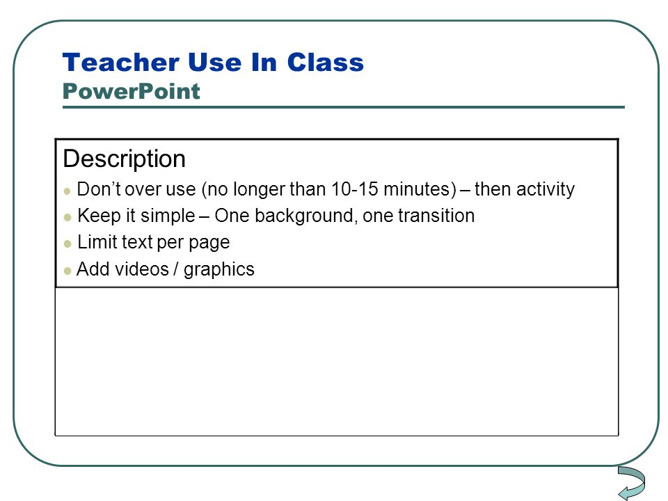 Teacher Use In Class PowerPoint Description Dont over use (no longer than 10-15 minutes) – then activity Keep it simple – One background, one transiti