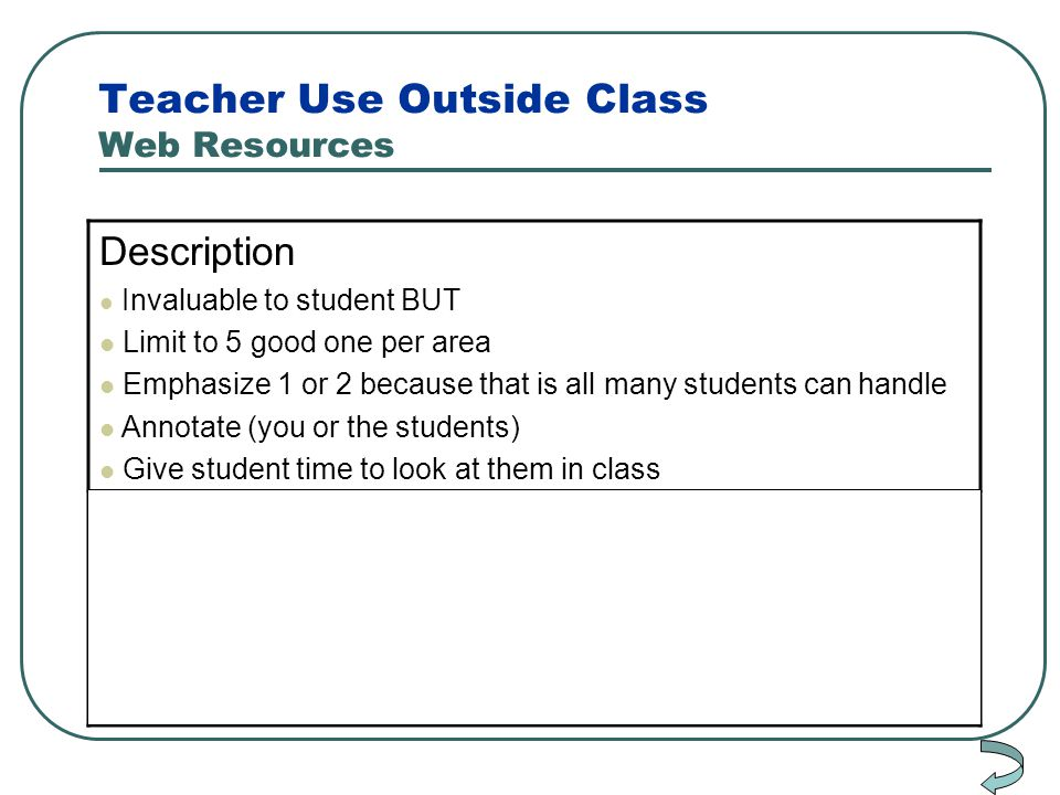 Teacher Use Outside Class Web Resources Description Invaluable to student BUT Limit to 5 good one per area Emphasize 1 or 2 because that is all many s
