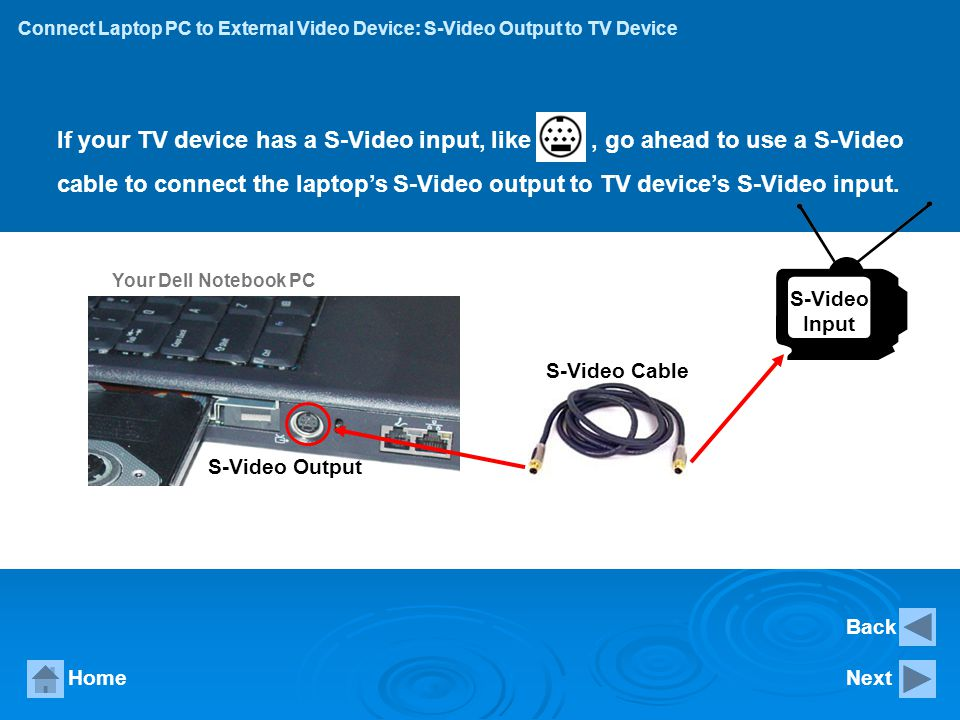 Quick Review… S-Video Output Port Your Dell Notebook PC S-Video Output Composite Video Output Connect Laptop PC to External Video Device: S-Video Outp