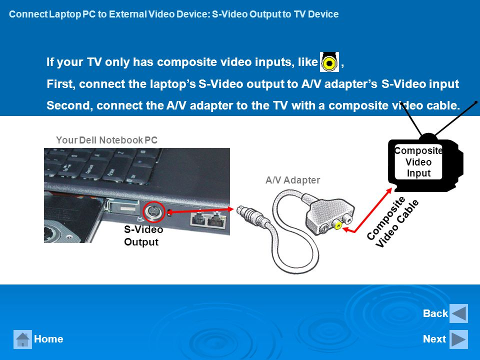Connect Laptop PC to External Video Device: S-Video Output to TV Device HomeNext 10.After clicking Clone, Apply button will be available.