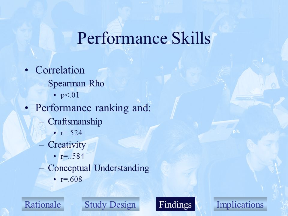 RationaleStudy DesignFindingsImplications Performance Skills Correlation –Spearman Rho p<.01 Performance ranking and: –Craftsmanship r=.524 –Creativity r=..584 –Conceptual Understanding r=.608 Findings