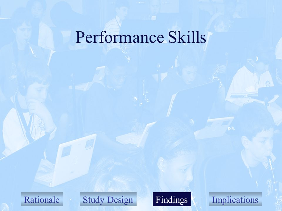 RationaleStudy DesignFindingsImplications Performance Skills Findings