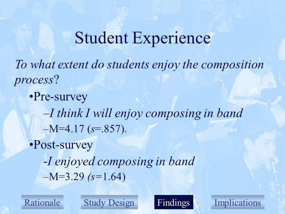 RationaleStudy DesignFindingsImplications Student Experience To what extent do students enjoy the composition process.