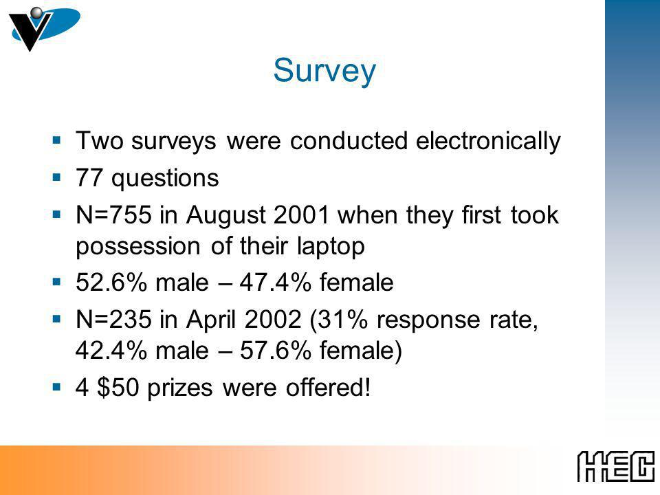 Survey Two surveys were conducted electronically 77 questions N=755 in August 2001 when they first took possession of their laptop 52.6% male – 47.4% female N=235 in April 2002 (31% response rate, 42.4% male – 57.6% female) 4 $50 prizes were offered!