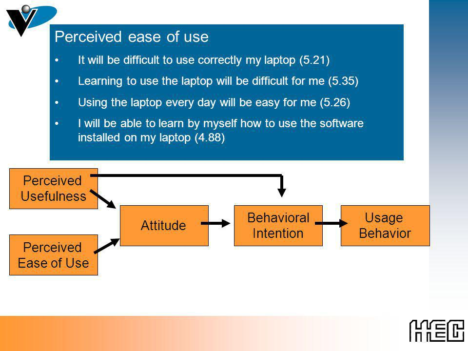 Technology Acceptance Model Perceived Ease of Use Perceived Usefulness Attitude Behavioral Intention Usage Behavior Perceived ease of use It will be d