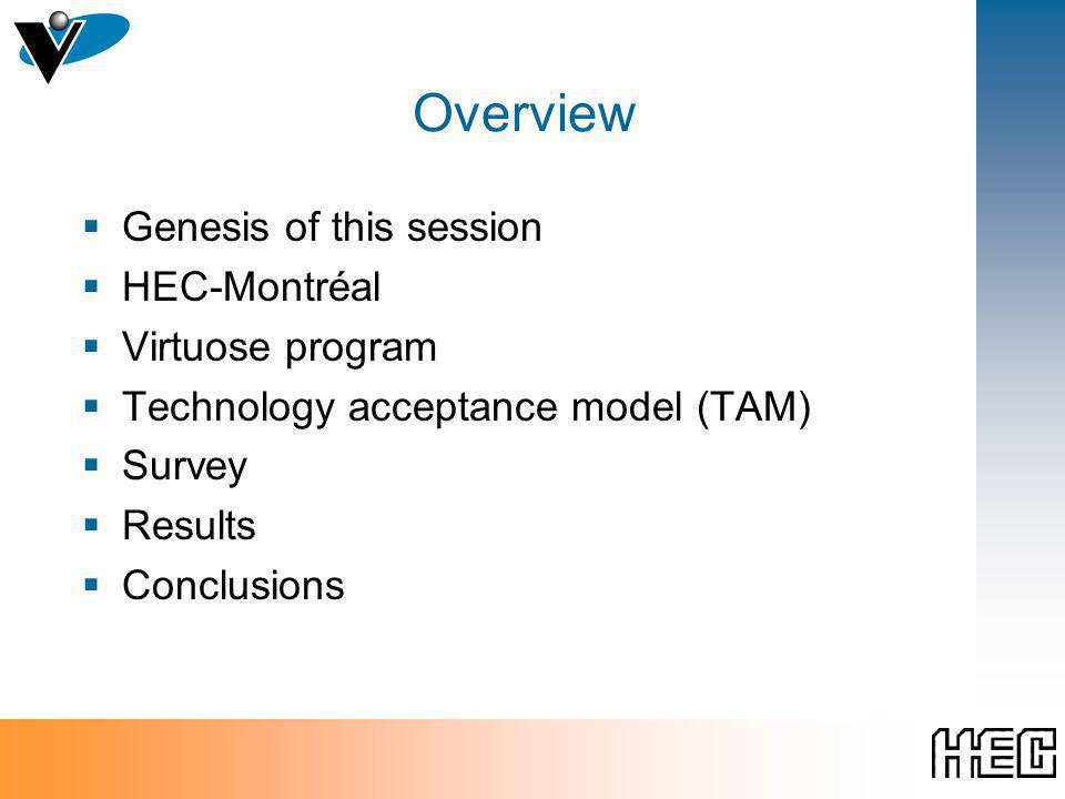 Overview Genesis of this session HEC-Montréal Virtuose program Technology acceptance model (TAM) Survey Results Conclusions