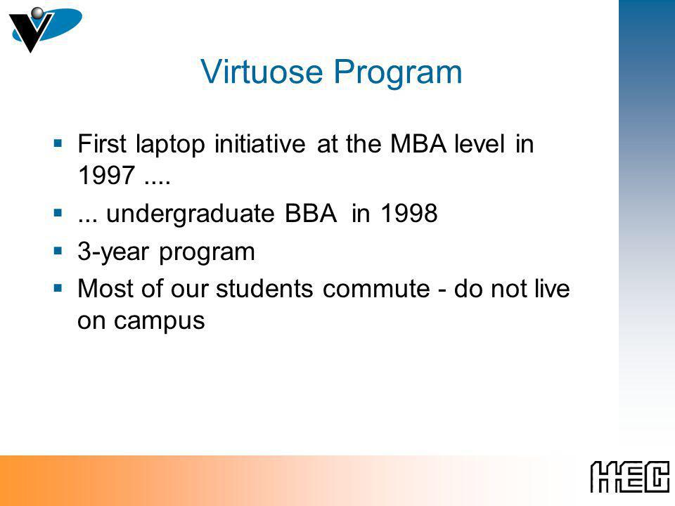 Virtuose Program First laptop initiative at the MBA level in 1997.......