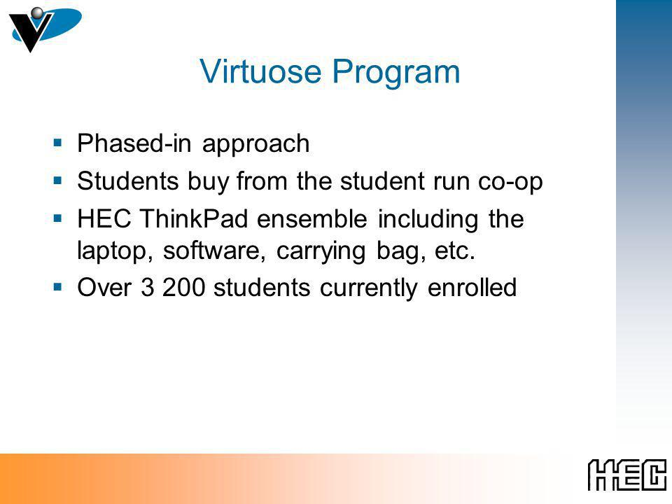 Virtuose program The laptop as a daily communication and working tool......