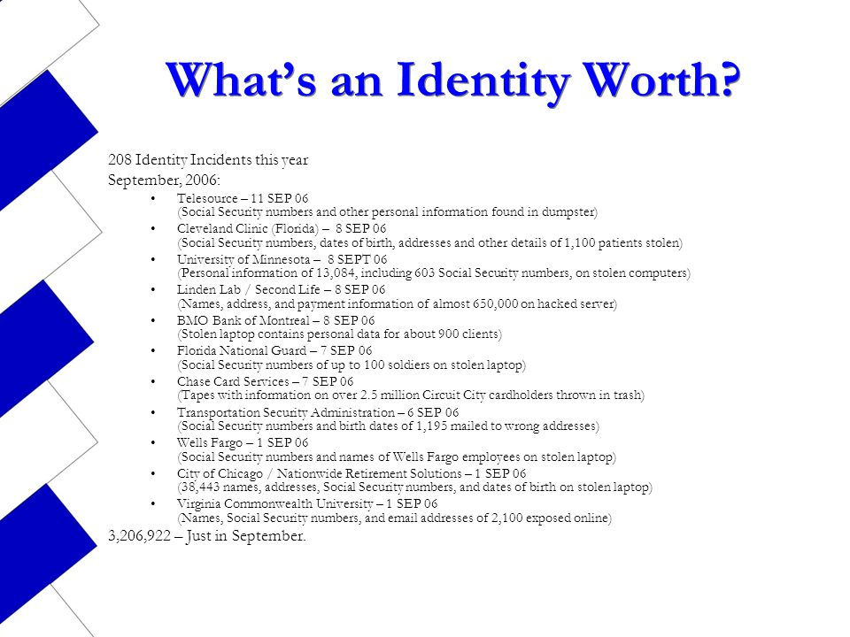 Whats an Identity Worth? 208 Identity Incidents this year September, 2006: Telesource – 11 SEP 06 (Social Security numbers and other personal informat