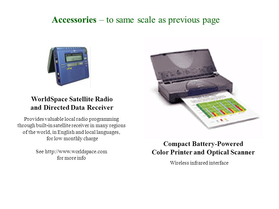 Accessories – to same scale as previous page WorldSpace Satellite Radio and Directed Data Receiver Provides valuable local radio programming through b