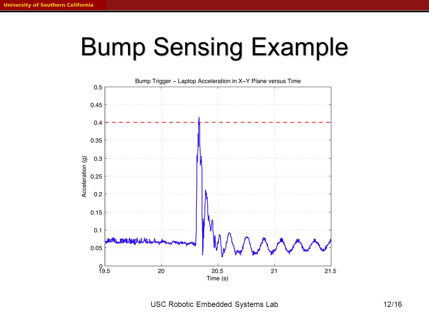 /16USC Robotic Embedded Systems Lab Bump Sensing Example 12