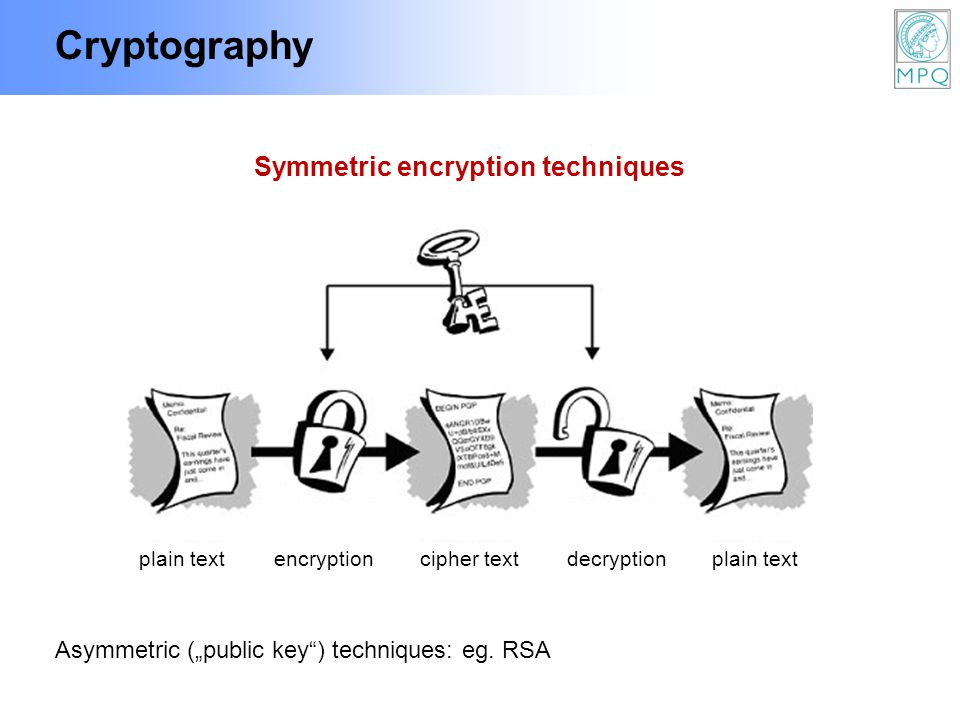 Cryptography plain textencryptioncipher textdecryptionplain text Symmetric encryption techniques Asymmetric (public key) techniques: eg. RSA