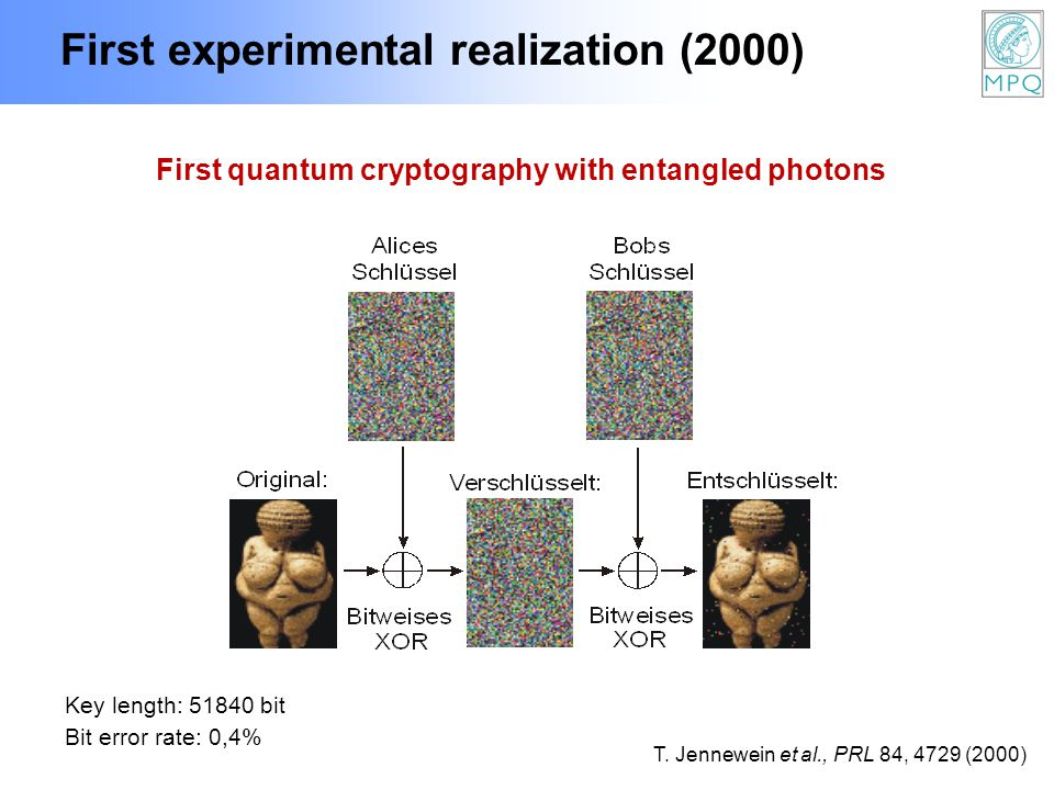 First experimental realization (2000) First quantum cryptography with entangled photons Key length: 51840 bit Bit error rate: 0,4% T. Jennewein et al.