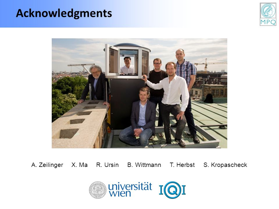Acknowledgments A. Zeilinger X. Ma R. Ursin B. Wittmann T. Herbst S. Kropascheck