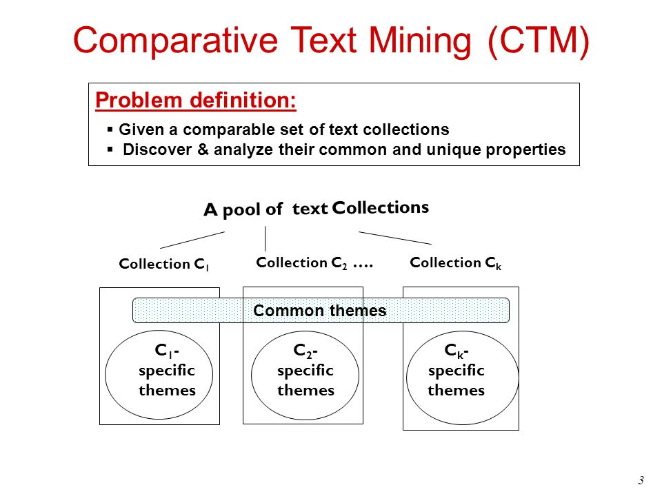 3 Problem definition: Given a comparable set of text collections Discover & analyze their common and unique properties Collection C 1 Collection C 2 …