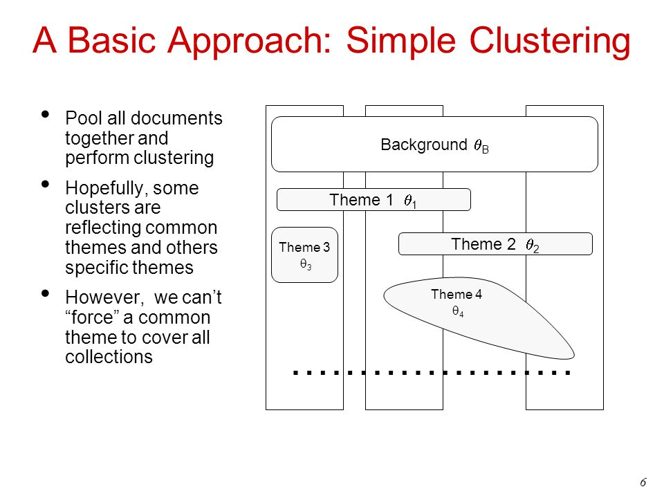 6 A Basic Approach: Simple Clustering Pool all documents together and perform clustering Hopefully, some clusters are reflecting common themes and oth