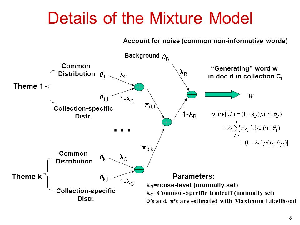 8 Details of the Mixture Model C B 1 1,i 1- C C k k,i 1- C … d,1 d,k B 1- B Theme 1 Background Account for noise (common non-informative words) Common