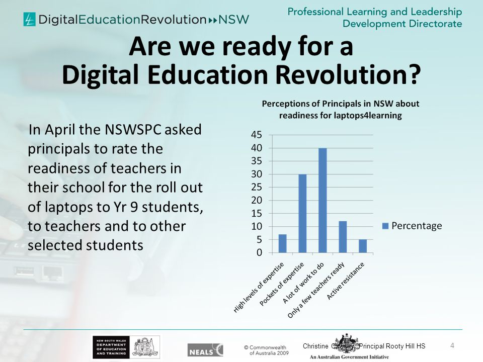 Are we ready for a Digital Education Revolution.
