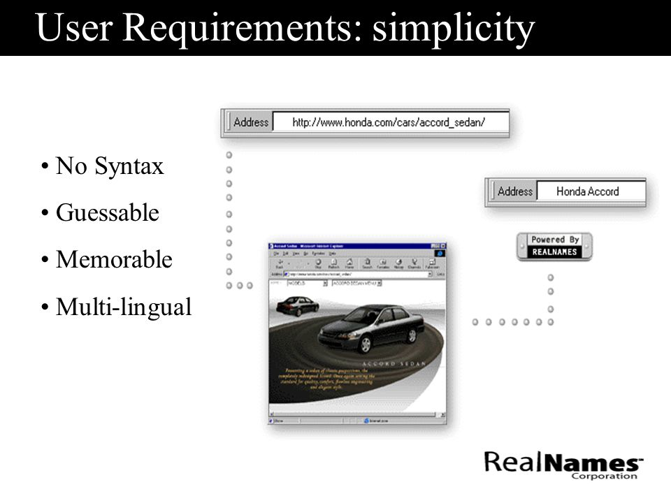 User Requirements: simplicity No Syntax Guessable Memorable Multi-lingual