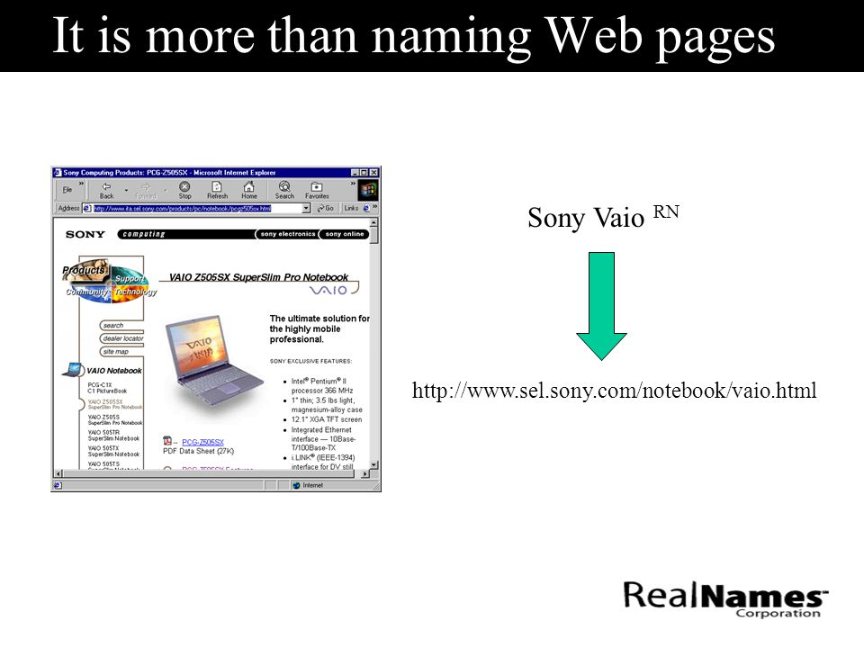 It is more than naming Web pages Sony Vaio RN http://www.sel.sony.com/notebook/vaio.html