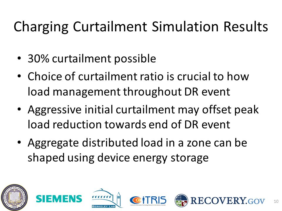 Charging Curtailment Simulation Results 30% curtailment possible Choice of curtailment ratio is crucial to how load management throughout DR event Agg
