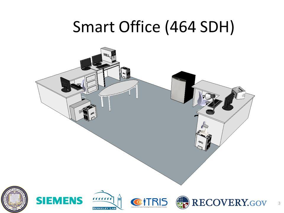 Smart Office (464 SDH) 3
