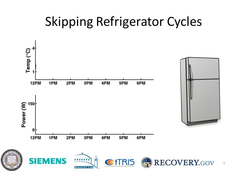 Skipping Refrigerator Cycles 5