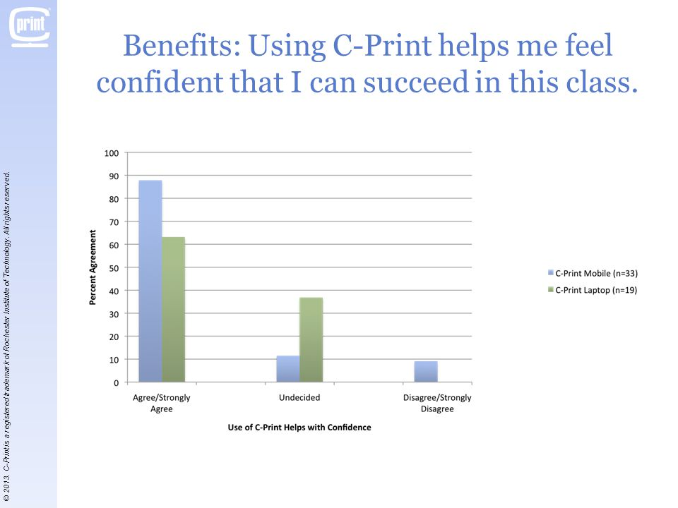 Benefits: Using C-Print helps me feel confident that I can succeed in this class.