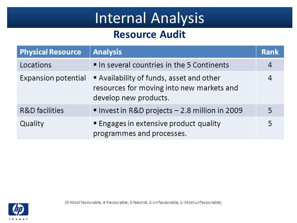 Internal Analysis Resource Audit (5-Most favourable, 4-Favourable, 3-Neutral, 2-Unfavourable, 1- Most unfavourable) Physical ResourceAnalysisRank Loca