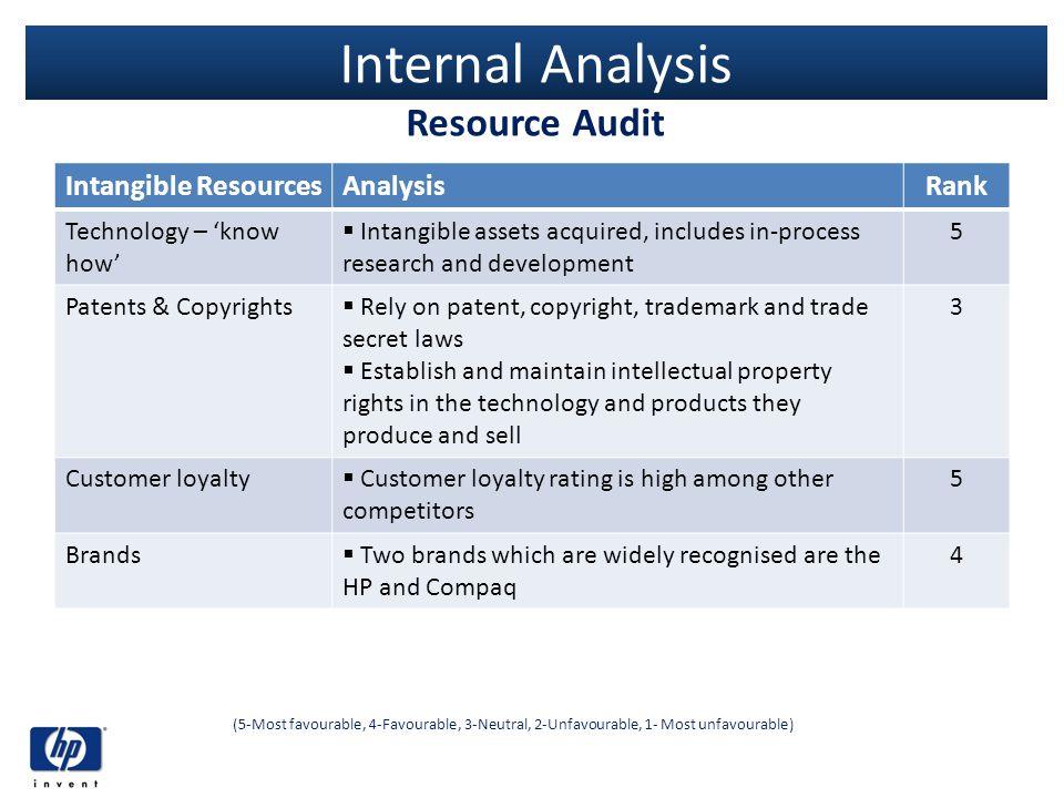 Internal Analysis Resource Audit (5-Most favourable, 4-Favourable, 3-Neutral, 2-Unfavourable, 1- Most unfavourable) Intangible ResourcesAnalysisRank T
