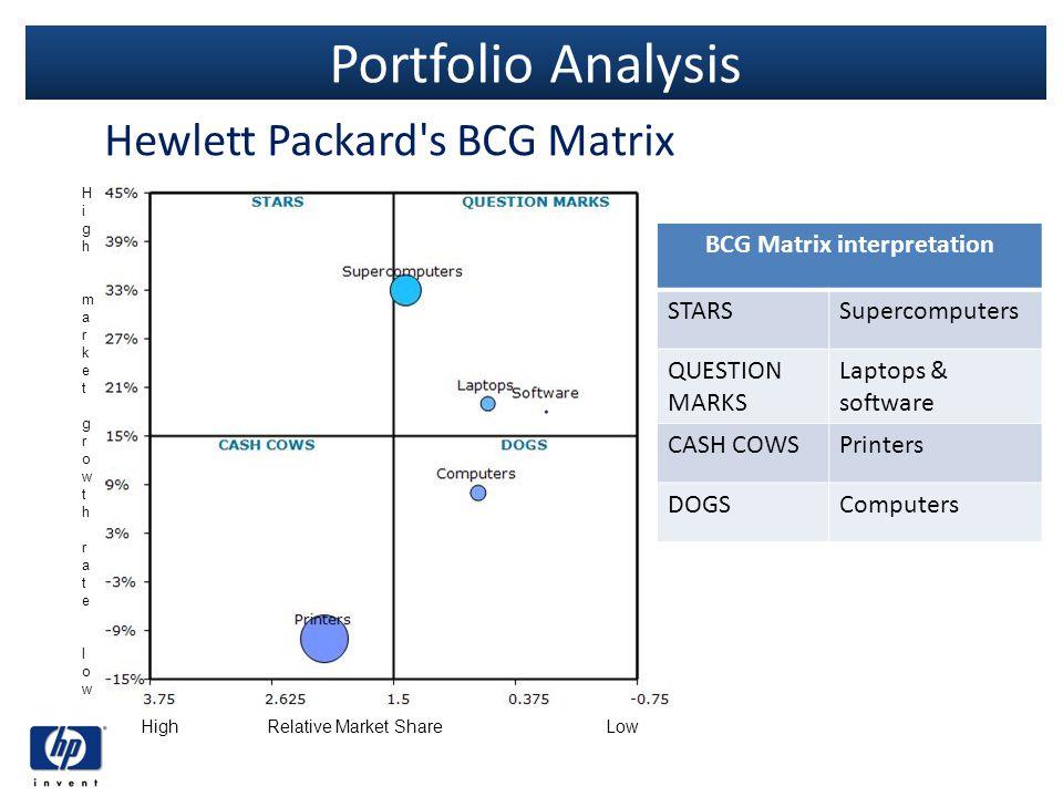 Portfolio Analysis Hewlett Packard's BCG Matrix High market growth rate lowHigh market growth rate low High Relative Market Share Low BCG Matrix inter