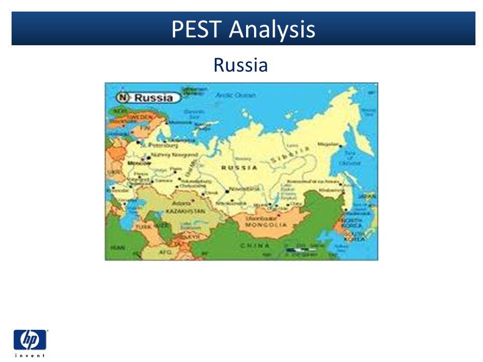 PEST Analysis Russia