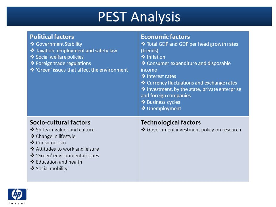 PEST Analysis Political factors Government Stability Taxation, employment and safety law Social welfare policies Foreign trade regulations 'Green' iss